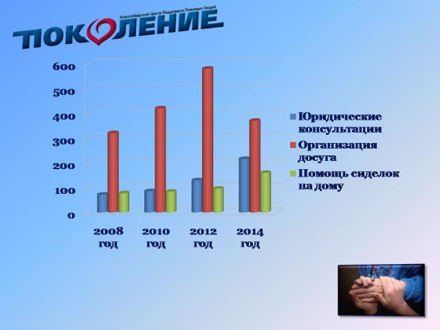 prezentaciya_pokolenie